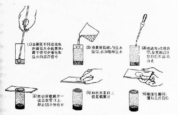 饱和盐水浮聚法