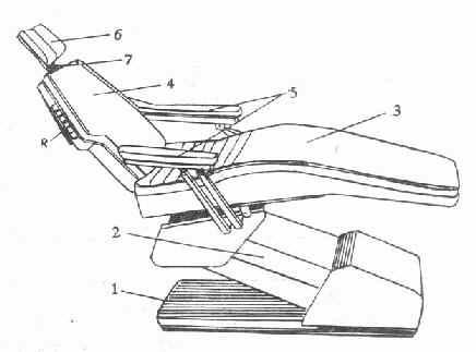 电动式牙科椅