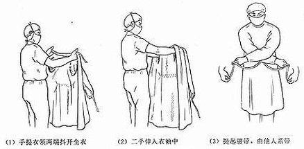 穿手術衣步驟