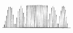 正半波的交调波