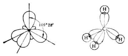 四个sp3杂化轨道和甲烷