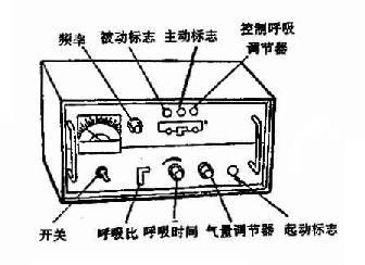 定容型呼吸器