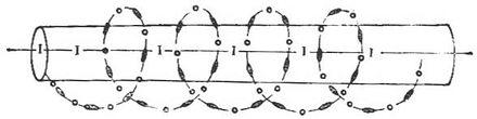 碘-澱粉包合物結構示意圖
