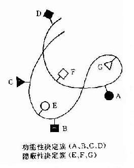 球蛋白分子抗原决定簇