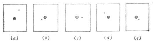 氢原子五次瞬间照像