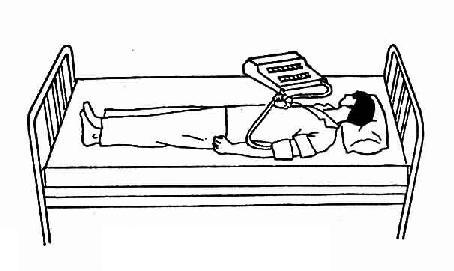 电子血压计测量法