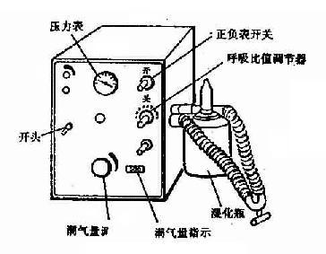 定压型呼吸器