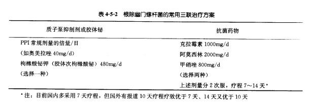 抗幽门螺杆菌+制酸剂.jpg