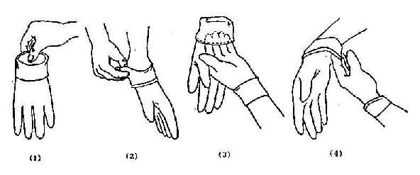 无菌手套的戴法
