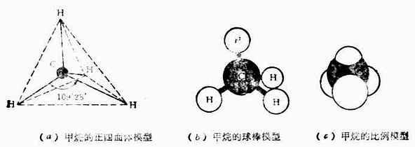 根据实际测得的原子半径和键长按比例制成的模型