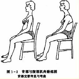 怀孕后期体操锻炼一