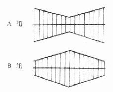 两组电流幅度变化,输出电流的强弱自动变化,且变化方向相反
