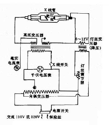 X線機主要部件示意圖