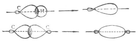 由sp3-s和sp3-sp3形成的碳氢o键和碳碳o键