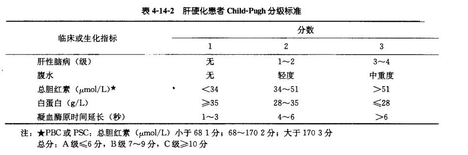 Child-Pugh.jpg