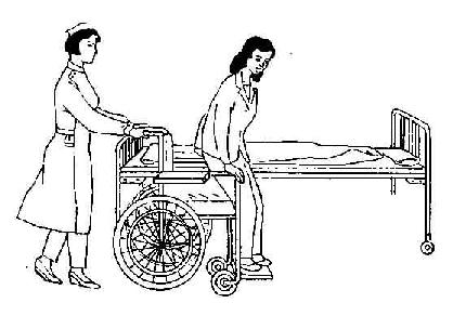 帮助病人坐轮椅
