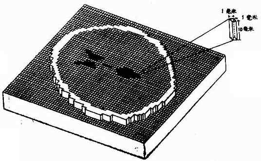 CT图像的组成,组织单位容积和像素(pixel)