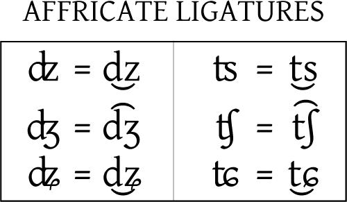 文件:Affricate ligatures.png