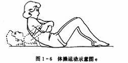 产后第十二天体操运动1
