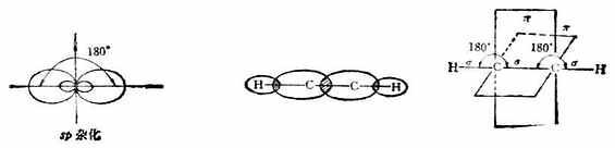 sp杂化轨道及乙炔的o键和π键