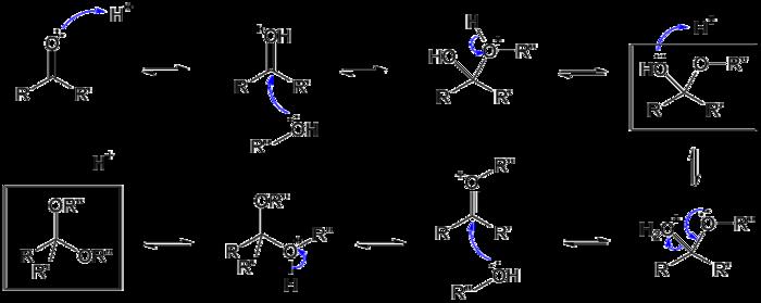 缩醛(酮)生成的一般过程