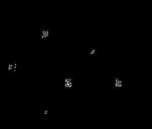 環己烷構象能量圖